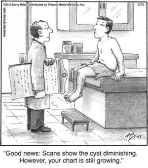 Good news: Scans show...