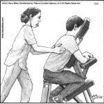 Rude massage...