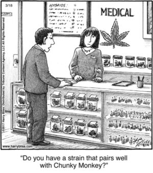 Do you have a strain...